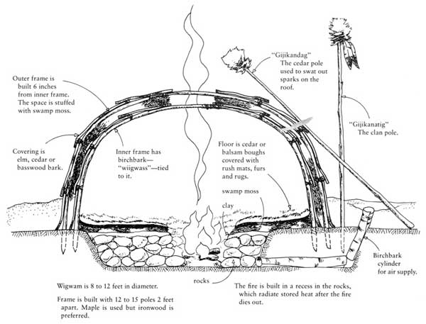 mountaineer coloring pages